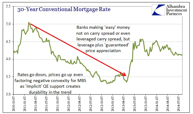 ABOOK Aug 2014 Mortgages Rate Longer