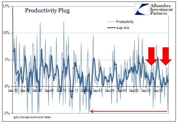 ABOOK Aug 2014 Productivity Change