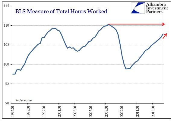 ABOOK Aug 2014 Productivity Hours Recent