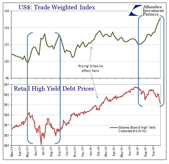 ABOOK Sept 2014 Global Liquidity USD to HYG