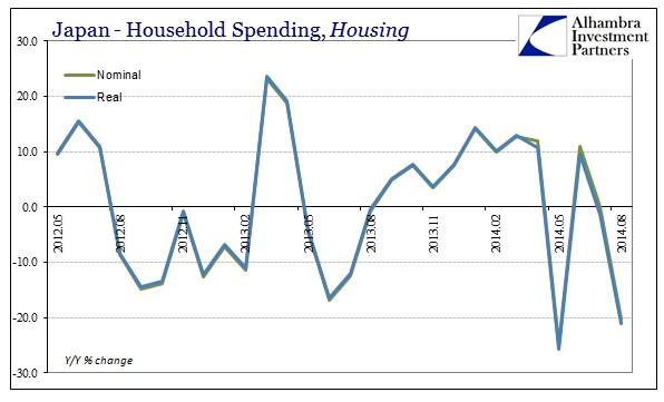 ABOOK Sept 2014 Japan HH Spending Housing