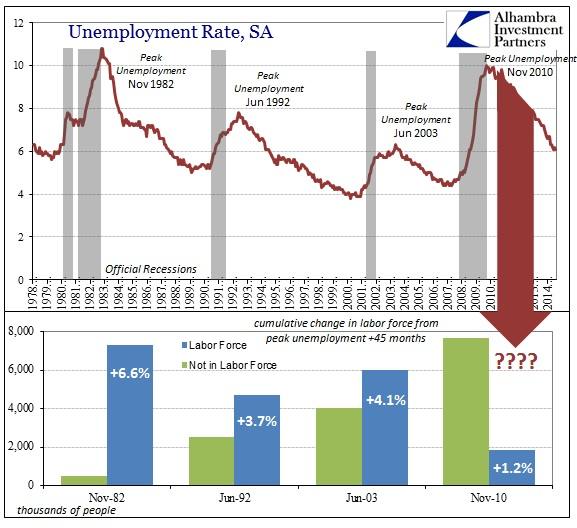 ABOOK Sept 2014 Payrolls Unemployment to LF