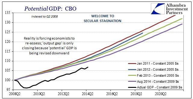 ABOOK Nov 2014 CBO Potential Actual