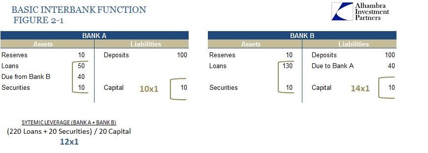 ABOOK Nov 2014 Crisis Interbank Math 2-1