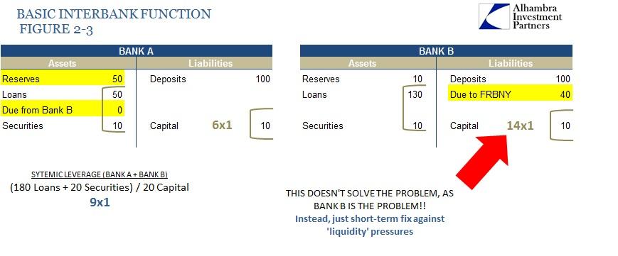 ABOOK Nov 2014 Crisis Interbank Math 2-3