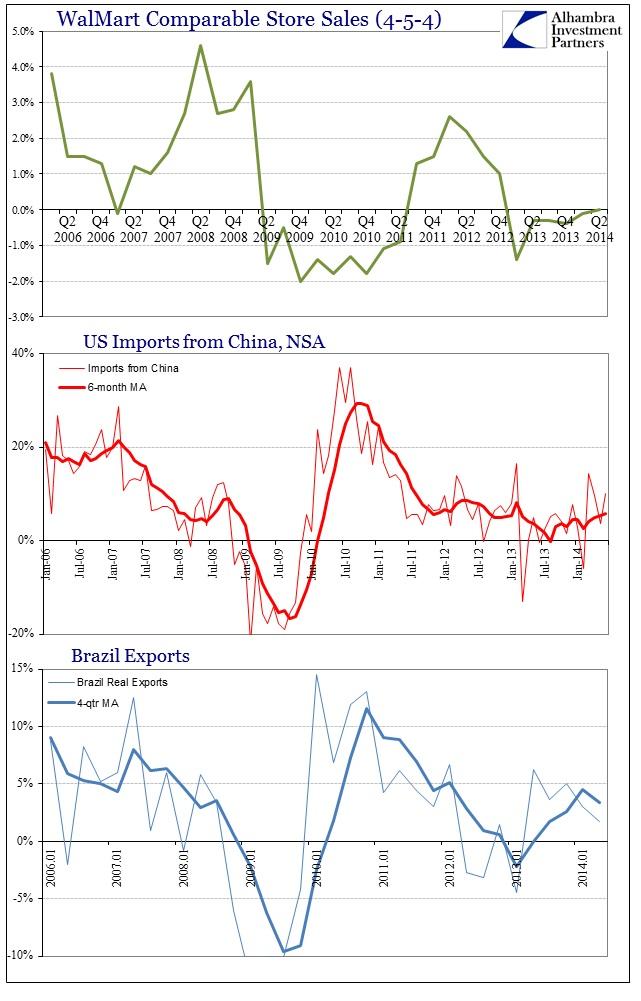 ABOOK Nov 2014 Global Gold Brazil Exports China Exports Walmart