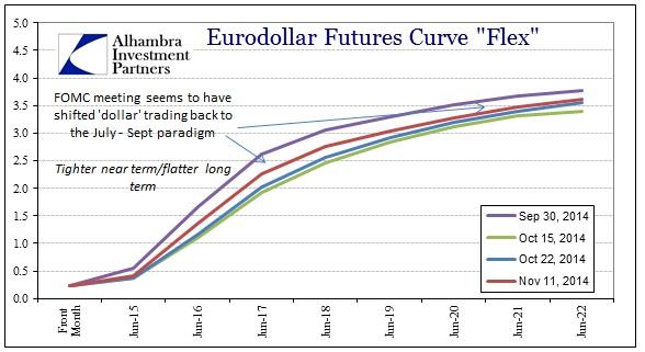 ABOOK Nov 2014 Global Gold Eurodollars