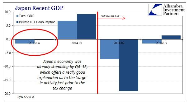 ABOOK Nov 2014 Japan GDP Not Taxes