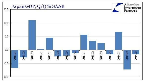 ABOOK Nov 2014 Japan GDP SAAR