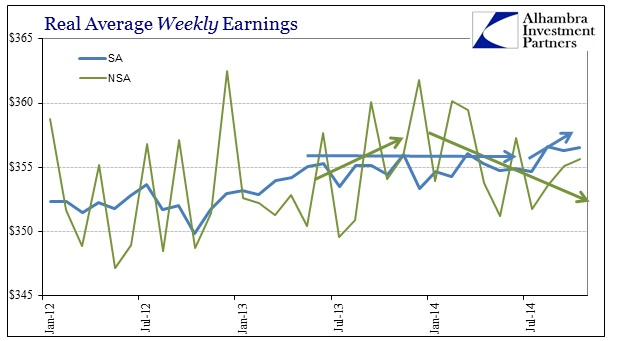 ABOOK Nov 2014 Payrolls Weekly Earns