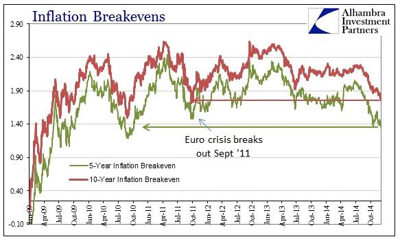 ABOOK Dec 2014 Credit Breakevens Longer