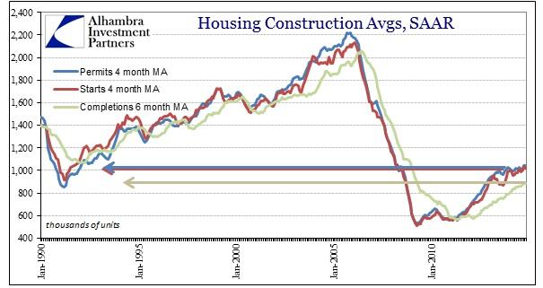 ABOOK Dec 2014 Housing Construction Longer