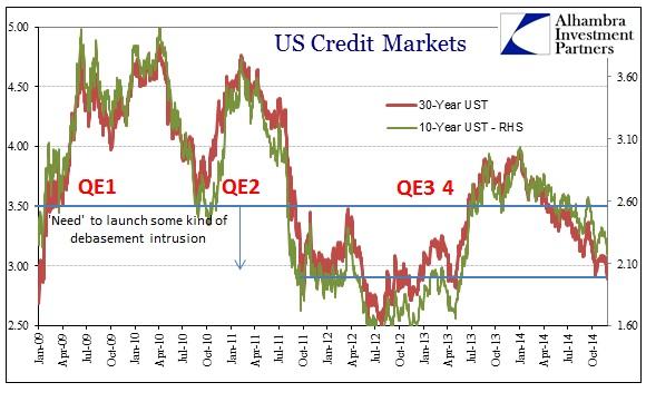 ABOOK Dec 2014 Oil Curve Nominals