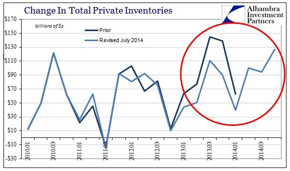 ABOOK Jan 2014 GDP Inventories