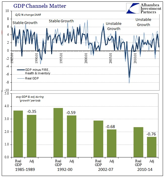 ABOOK Jan 2014 GDP Stability