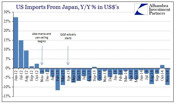 ABOOK Jan 2015 Greenspan US Imports Japan
