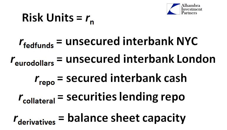ABOOK Jan 2015 Risk Units