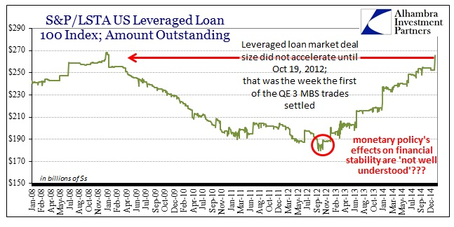ABOOK Jan 2015 Risky Credit Leveraged Lending Deal Size