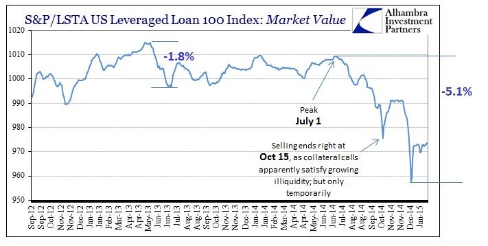 ABOOK Jan 2015 Risky Credit Leveraged Lending