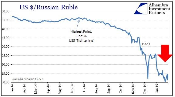 ABOOK Feb 2015 Dollar Ruble