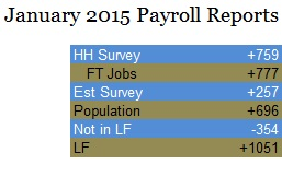 ABOOK Feb 2015 Employ Report Numbers