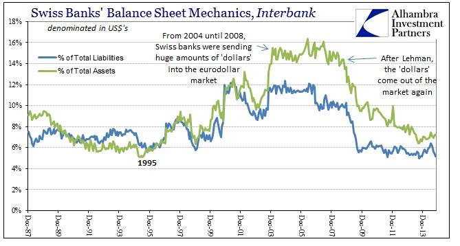 ABOOK March 2015 Random Swiss Supply Interbank