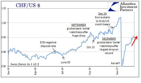 ABOOK March 2015 Swiss USD