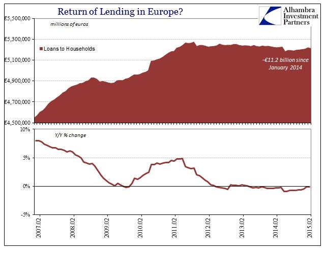 ABOOK April 2015 Euro Lending HH2