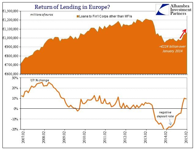 ABOOK April 2015 Euro Lending Interbank