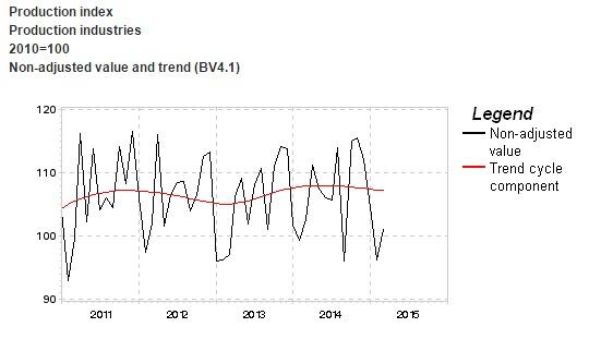 ABOOK April 2015 Germany IPTrend Cycle