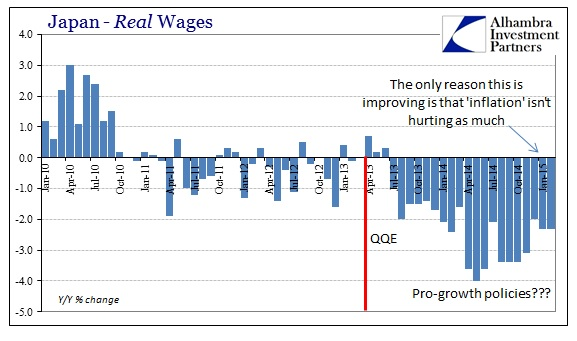 ABOOK April 2015 Japan Real Wages