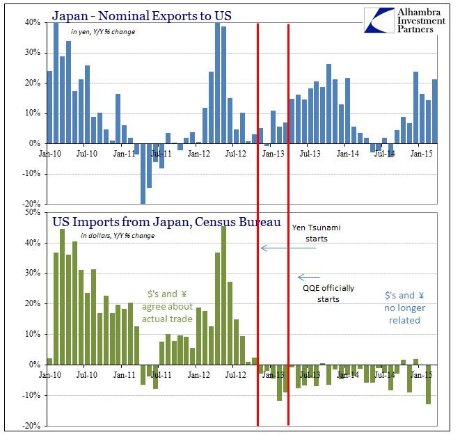 ABOOK April 2015 Japan Trade US2