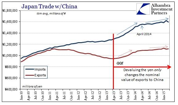 ABOOK April 2015 Japan Trade ttm Asia China
