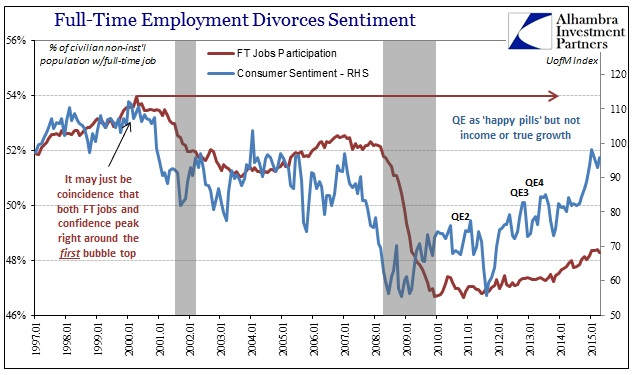 ABOOK May 2015 Sentiment FT Jobs Comparison