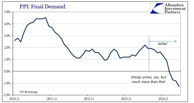 ABOOK May Inventory PPI Final Demand