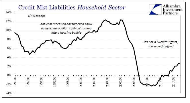 ABOOK June 2015 Bubble Mess HH Credit Liab