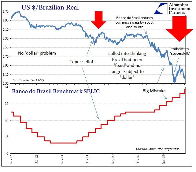 ABOOK June 2015 China Brazil Dollar