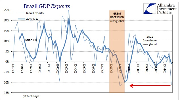 ABOOK June 2015 China Brazil Exports