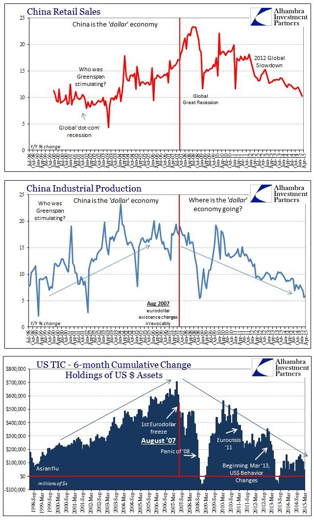 ABOOK June 2015 China Dollar Economy