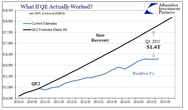 ABOOK June 2015 GDP QE Works