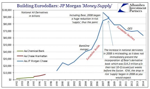 ABOOK June 2015 JPM All Notional