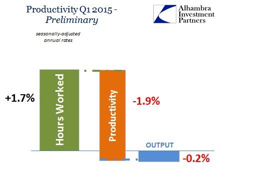 ABOOK June 2015 Labor Productivity Q1 Prel