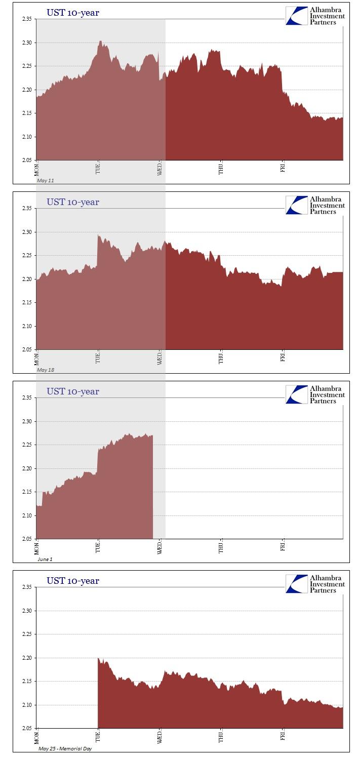 ABOOK June 2015 Liquidity Recurring