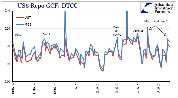 ABOOK June 2015 Liquidity Secured Repo GC