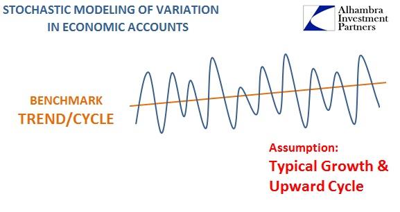 ABOOK June 2015 TrendCycle Normal Variation