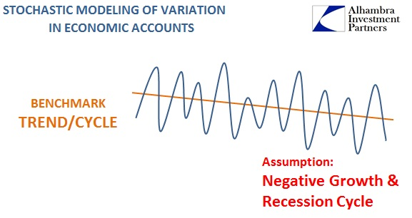 ABOOK June 2015 TrendCycle Recession Variation