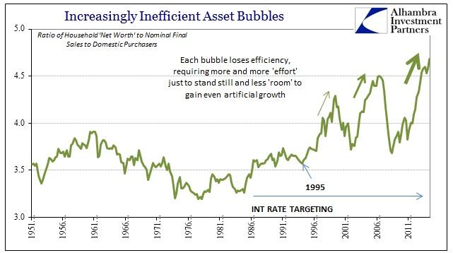 ABOOK June Z1 Asset Inefficiency