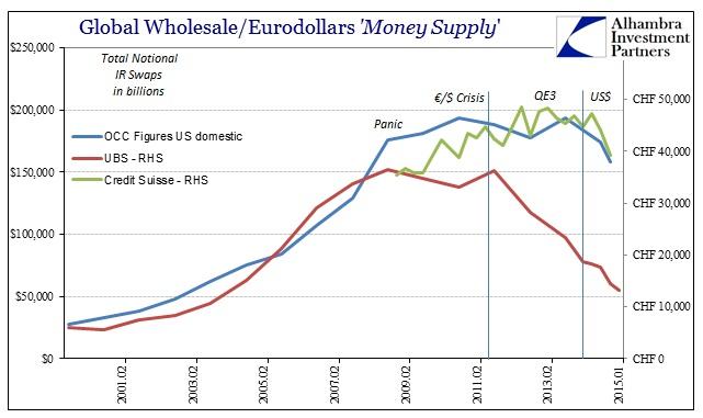 ABOOK July 2015 Eurodollars Swiss plus OCC IR