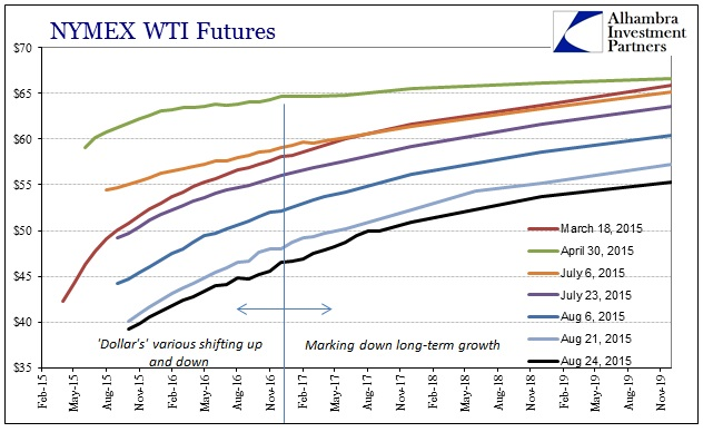 ABOOK Aug 2015 Bubblebye WTI