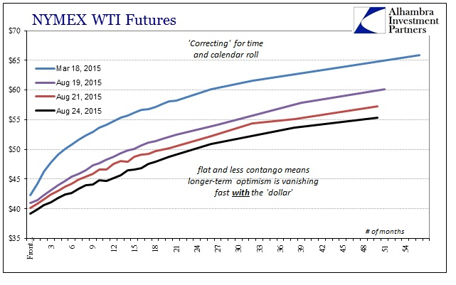 ABOOK Aug 2015 Bubblebye WTI2